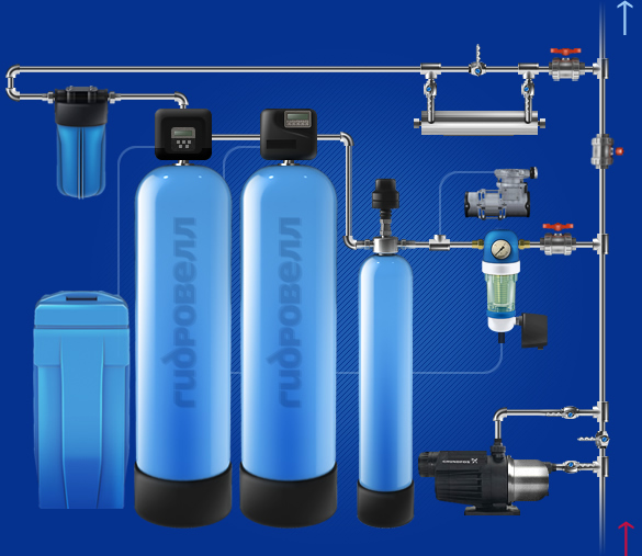 и обезжелезивания воды